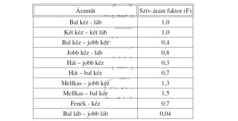 pinworm megelőzési intézkedések és a fertőzés módjai