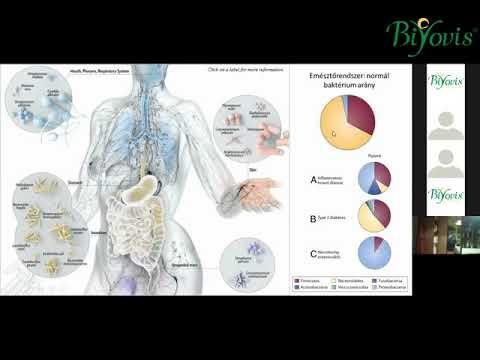 trichocephalosis fejlődési ciklusa a betegség ostorférgének lefolyásában